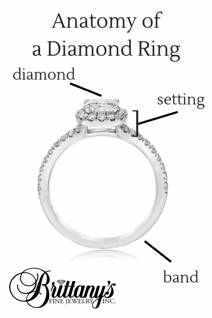 Anatomy of a Diamond engagement ring